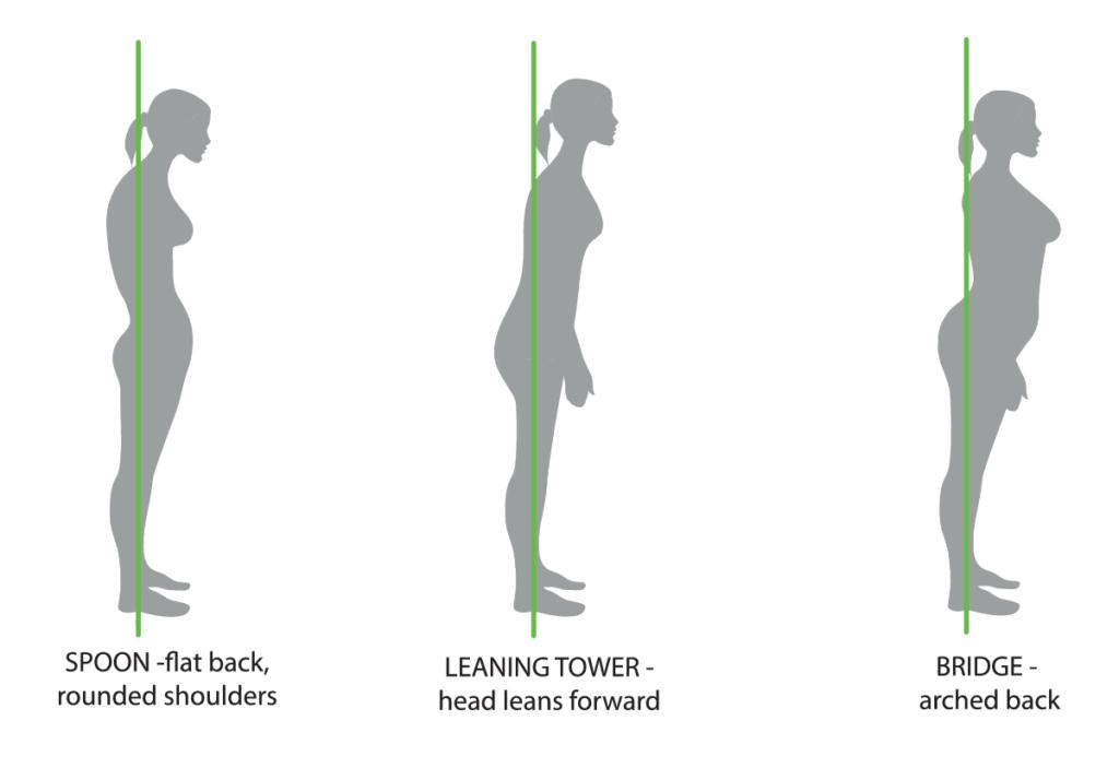 Poor posture stances